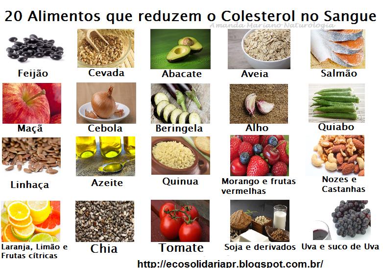 Alimentos para diminuir o colesterol - Alimentos q producen colesterol ...